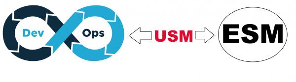 """LinkedIn-blog """"een universeel managementsysteem voor DevOps en ESM"""""""